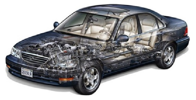 automobile engineering | ic engine test rig | auto electrical ...